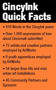 cincyink_quickfacts